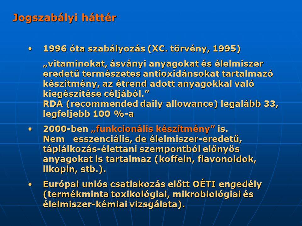Jogszabályi háttér 1996 óta szabályozás (XC.törvény, 1995) 1996 óta szabályozás (XC.