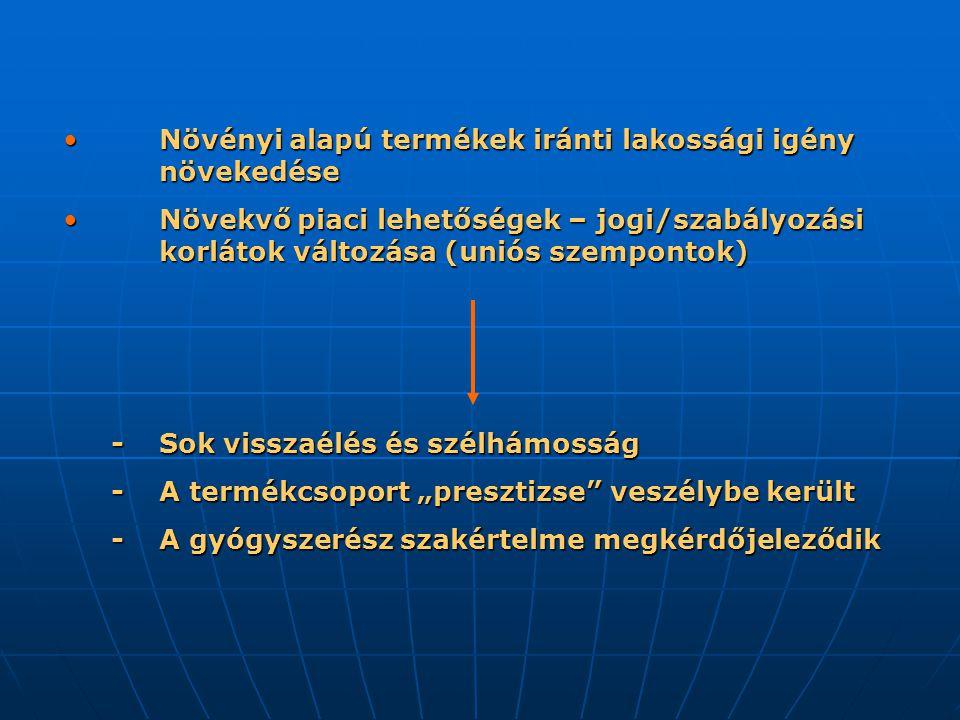 """Növényi alapú termékek iránti lakossági igény növekedése Növényi alapú termékek iránti lakossági igény növekedése Növekvő piaci lehetőségek – jogi/szabályozási korlátok változása (uniós szempontok) Növekvő piaci lehetőségek – jogi/szabályozási korlátok változása (uniós szempontok) - Sok visszaélés és szélhámosság -A termékcsoport """"presztizse veszélybe került - A gyógyszerész szakértelme megkérdőjeleződik"""