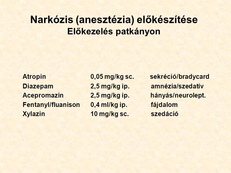 Narkózis (anesztézia) előkészítése Előkezelés patkányon Atropin 0,05 mg/kg sc. sekréció/bradycard Diazepam 2,5 mg/kg ip. amnézia/szedatív Acepromazin