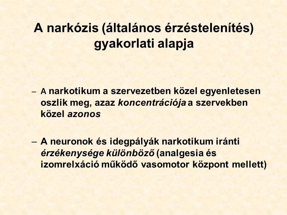 A narkózis (általános érzéstelenítés) gyakorlati alapja –A narkotikum a szervezetben közel egyenletesen oszlik meg, azaz koncentrációja a szervekben közel azonos –A neuronok és idegpályák narkotikum iránti érzékenysége különböző (analgesia és izomrelxáció működő vasomotor központ mellett)