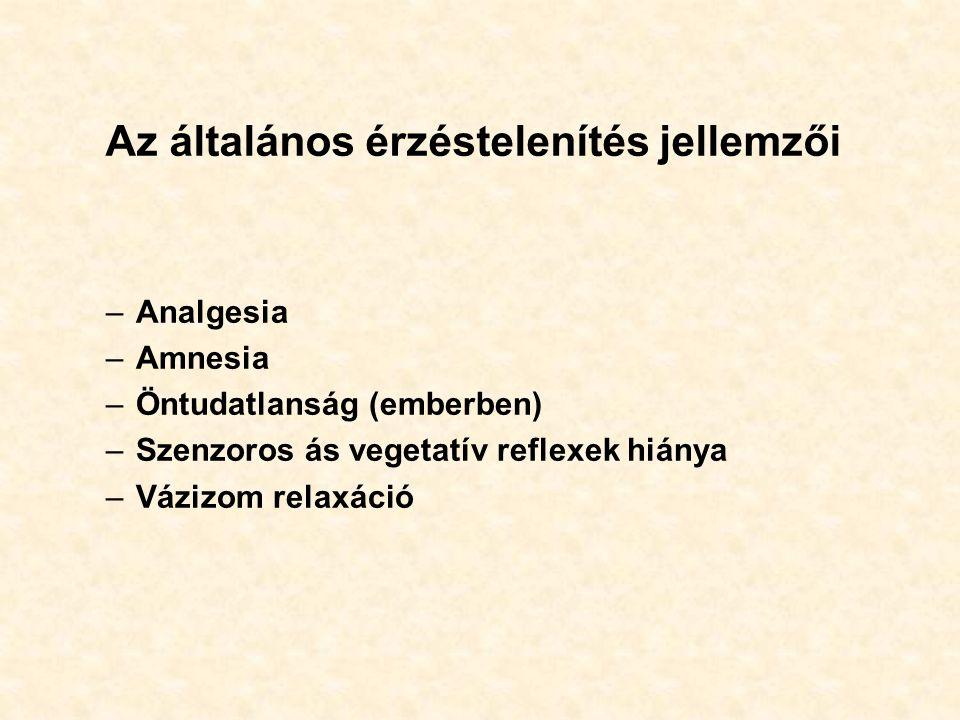 Az általános érzéstelenítés jellemzői –Analgesia –Amnesia –Öntudatlanság (emberben) –Szenzoros ás vegetatív reflexek hiánya –Vázizom relaxáció