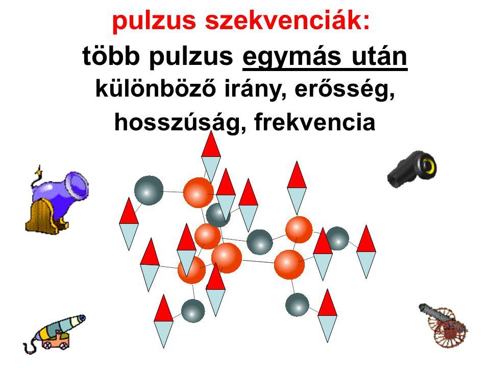 több pulzus egymás után különböző irány, erősség, hosszúság, frekvencia pulzus szekvenciák: