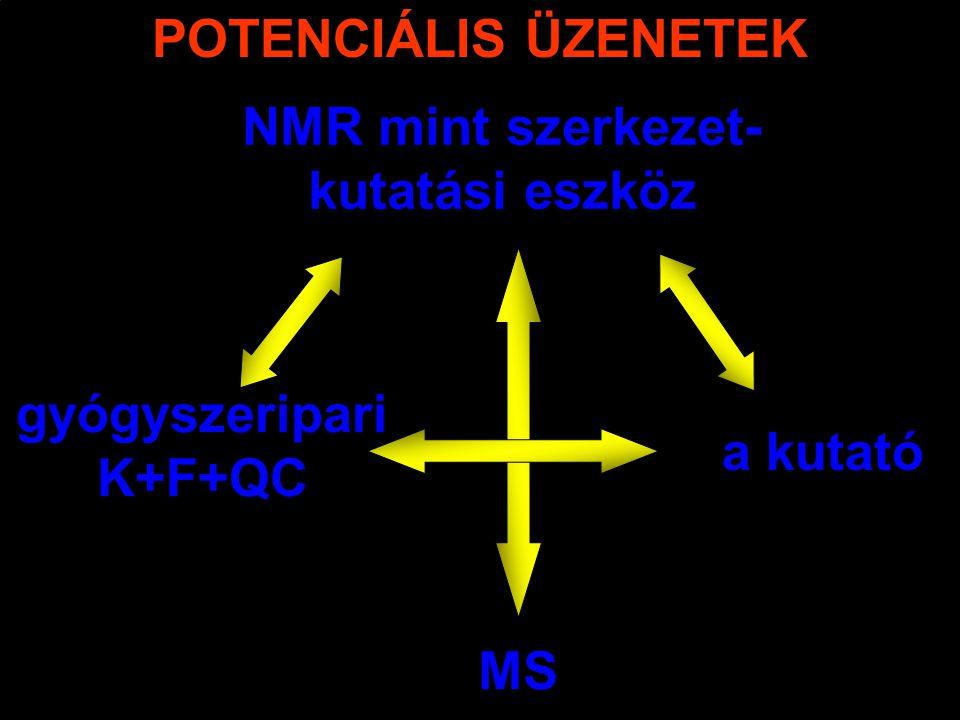 POTENCIÁLIS ÜZENETEK NMR mint szerkezet- kutatási eszköz a kutató gyógyszeripari K+F+QC MS