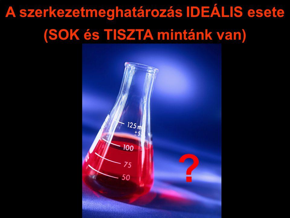 A szerkezetmeghatározás IDEÁLIS esete (SOK és TISZTA mintánk van)