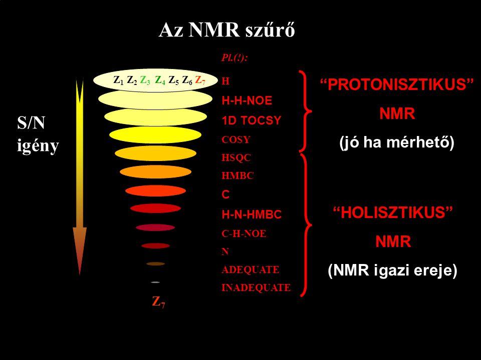 Pl.(!): H H-H-NOE 1D TOCSY COSY HSQC HMBC C H-N-HMBC C-H-NOE N ADEQUATE INADEQUATE S/N igény Az NMR szűrő Z 1 Z 2 Z 3 Z 4 Z 5 Z 6 Z 7 Z7 Z7 PROTONISZTIKUS NMR (jó ha mérhető) HOLISZTIKUS NMR (NMR igazi ereje)