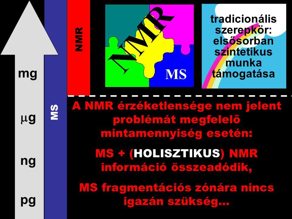 pg ng gg mg NMR MS NMR MS tradicionális szerepkör: elsősorban szintetikus munka támogatása A NMR érzéketlensége nem jelent problémát megfelelő mintamennyiség esetén: MS + (HOLISZTIKUS) NMR információ összeadódik, MS fragmentációs zónára nincs igazán szükség…
