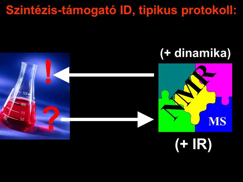 Szintézis-támogató ID, tipikus protokoll: NMR MS ! (+ IR) (+ dinamika)