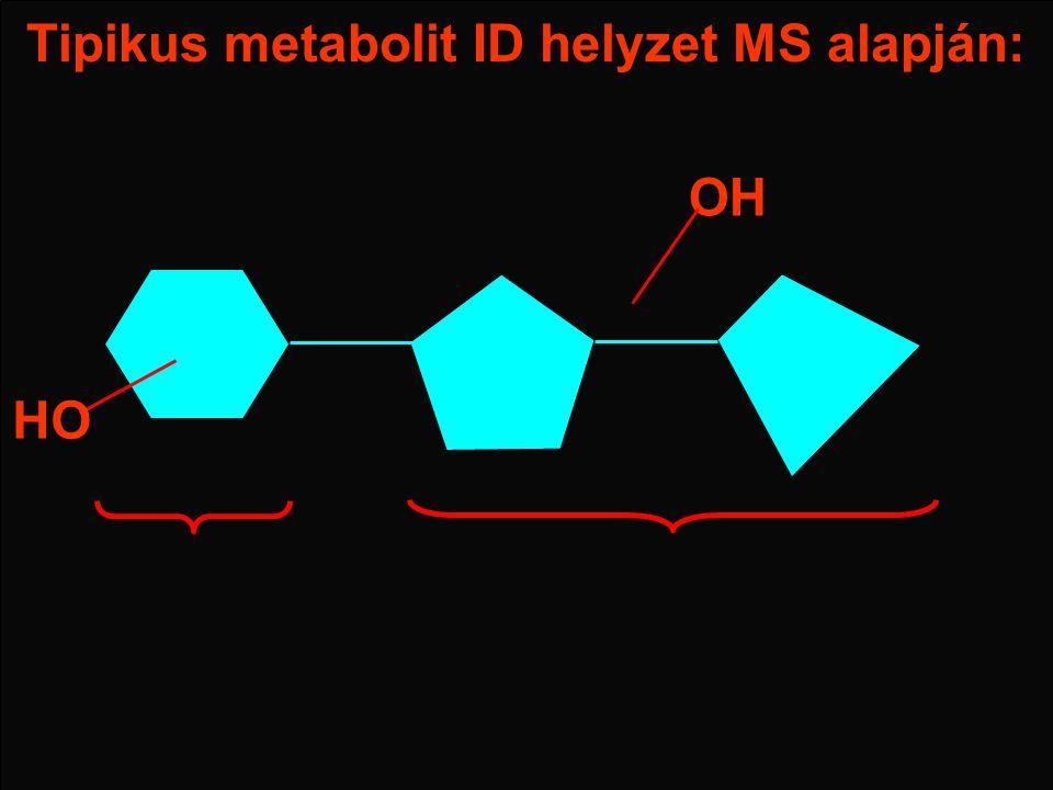Tipikus metabolit ID helyzet MS alapján: HO OH
