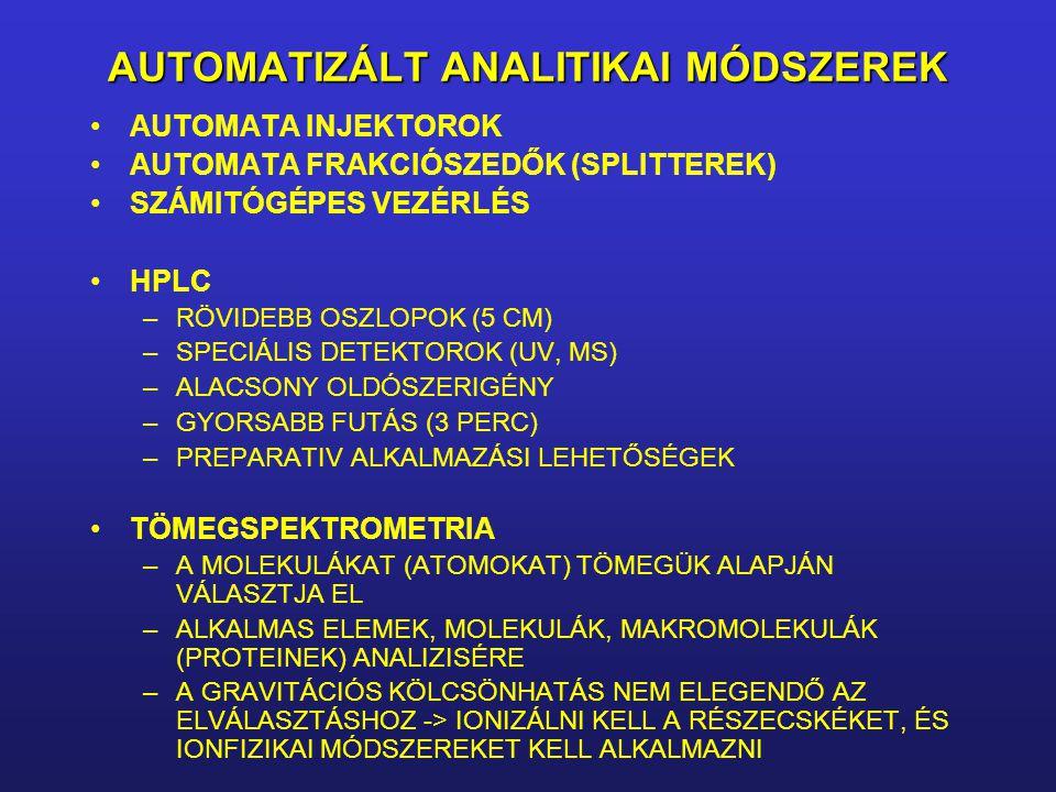 AUTOMATIZÁLT ANALITIKAI MÓDSZEREK AUTOMATA INJEKTOROK AUTOMATA FRAKCIÓSZEDŐK (SPLITTEREK) SZÁMITÓGÉPES VEZÉRLÉS HPLC –RÖVIDEBB OSZLOPOK (5 CM) –SPECIÁ
