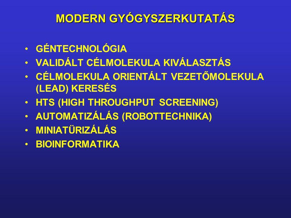 MODERN GYÓGYSZERKUTATÁS GÉNTECHNOLÓGIA VALIDÁLT CÉLMOLEKULA KIVÁLASZTÁS CÉLMOLEKULA ORIENTÁLT VEZETŐMOLEKULA (LEAD) KERESÉS HTS (HIGH THROUGHPUT SCREE