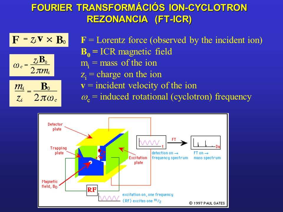 FOURIER TRANSFORMÁCIÓS ION-CYCLOTRON REZONANCIA (FT-ICR) F = Lorentz force (observed by the incident ion) B 0 = ICR magnetic field m i = mass of the i