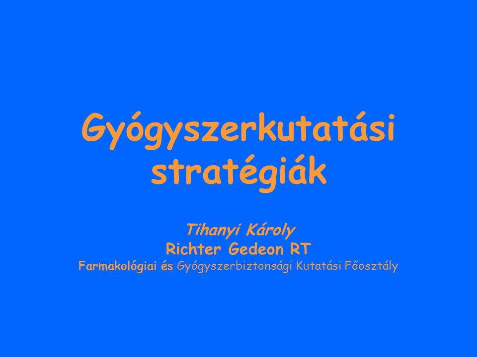 Gyógyszerkutatási stratégiák Tihanyi Károly Richter Gedeon RT Farmakológiai és Gyógyszerbiztonsági Kutatási Főosztály