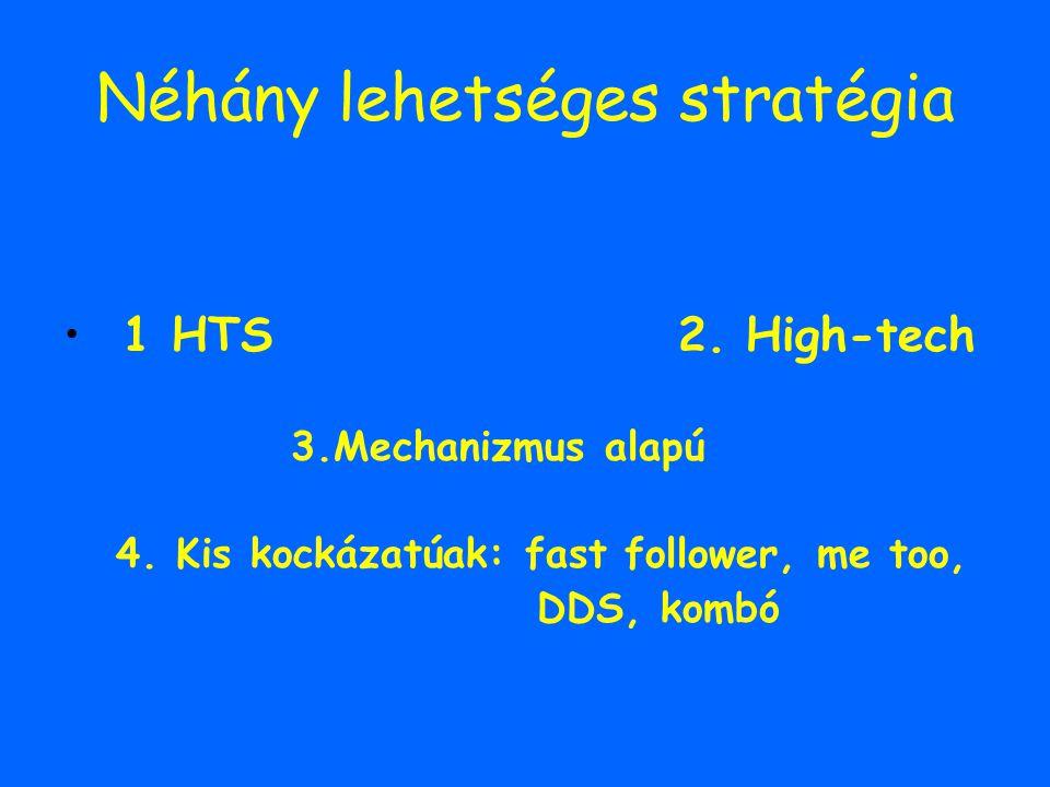 Néhány lehetséges stratégia 1 HTS 2. High-tech 3.Mechanizmus alapú 4. Kis kockázatúak: fast follower, me too, DDS, kombó