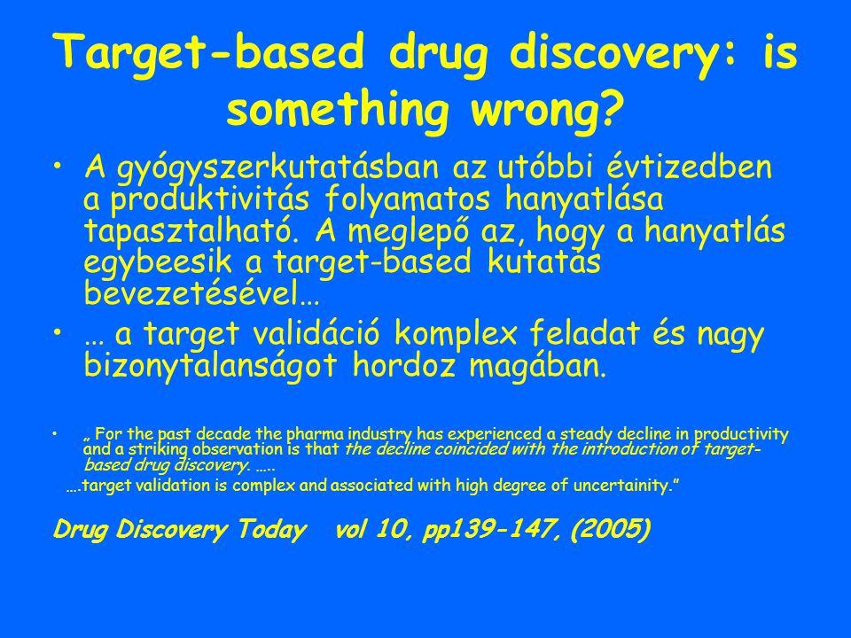 Target-based drug discovery: is something wrong? A gyógyszerkutatásban az utóbbi évtizedben a produktivitás folyamatos hanyatlása tapasztalható. A meg