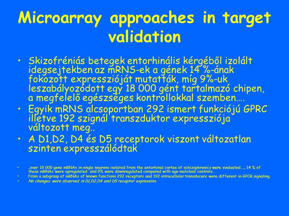 Microarray approaches in target validation Skizofréniás betegek entorhinális kérgéből izolált idegsejtekben az mRNS-ek a gének 14 %-ának fokozott expr