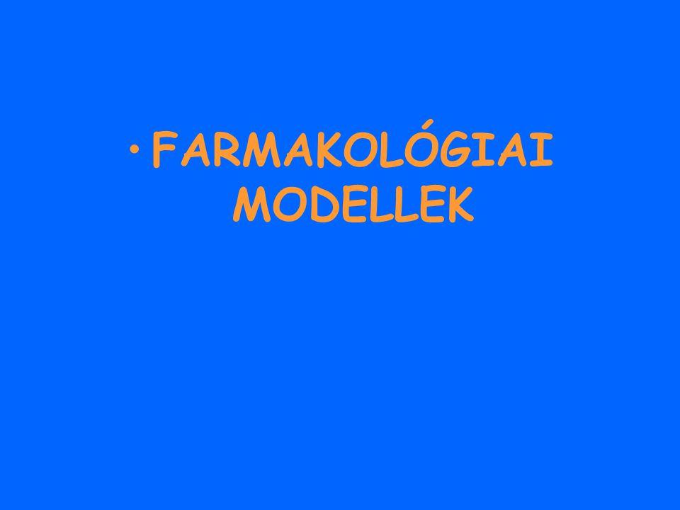 FARMAKOLÓGIAI MODELLEK