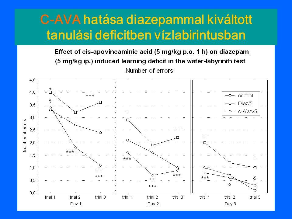 C-AVA hatása diazepammal kiváltott tanulási deficitben vízlabirintusban