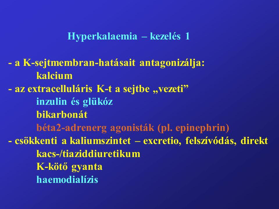 """Hyperkalaemia – kezelés 1 - a K-sejtmembran-hatásait antagonizálja: kalcium - az extracelluláris K-t a sejtbe """"vezeti inzulin és glükóz bikarbonát béta2-adrenerg agonisták (pl."""