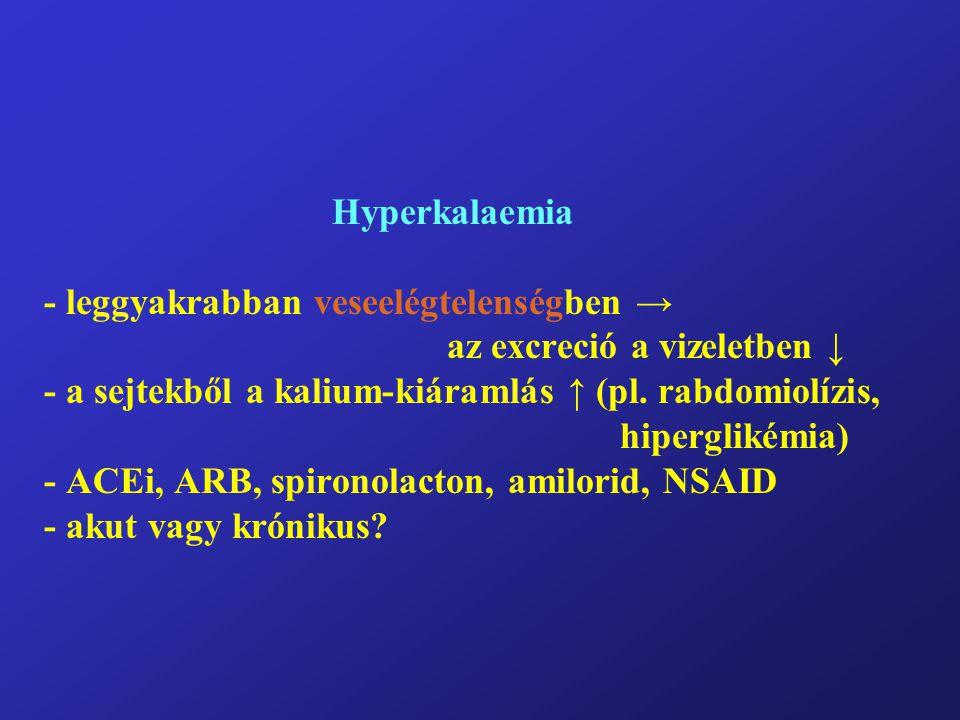 Hyperkalaemia - leggyakrabban veseelégtelenségben → az excreció a vizeletben ↓ - a sejtekből a kalium-kiáramlás ↑ (pl.