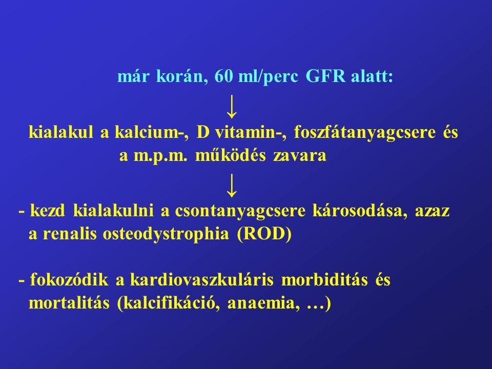Hyperkalaemia - ok - leggyakrabban veseelégtelenségben → az excreció a vizeletben ↓ - a sejtekből a kalium-kiáramlás ↑ (pl.