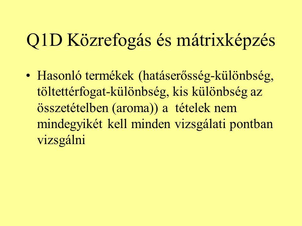 Q1D Közrefogás és mátrixképzés Hasonló termékek (hatáserősség-különbség, töltettérfogat-különbség, kis különbség az összetételben (aroma)) a tételek nem mindegyikét kell minden vizsgálati pontban vizsgálni