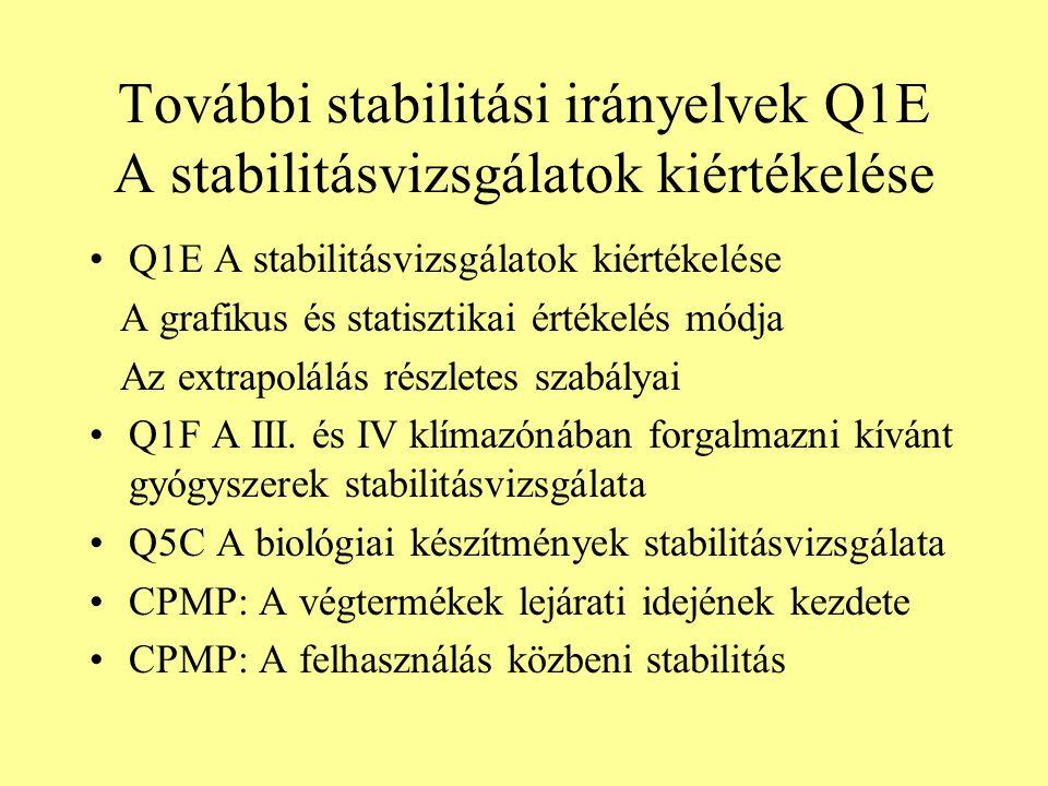 További stabilitási irányelvek Q1E A stabilitásvizsgálatok kiértékelése Q1E A stabilitásvizsgálatok kiértékelése A grafikus és statisztikai értékelés módja Az extrapolálás részletes szabályai Q1F A III.