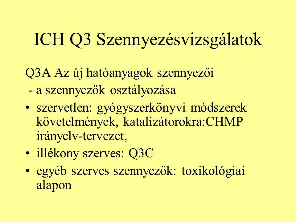 ICH Q3 Szennyezésvizsgálatok Q3A Az új hatóanyagok szennyezői - a szennyezők osztályozása szervetlen: gyógyszerkönyvi módszerek követelmények, katalizátorokra:CHMP irányelv-tervezet, illékony szerves: Q3C egyéb szerves szennyezők: toxikológiai alapon