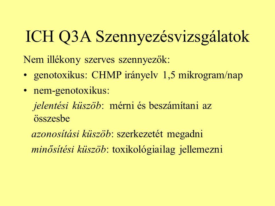 ICH Q3A Szennyezésvizsgálatok Nem illékony szerves szennyezők: genotoxikus: CHMP irányelv 1,5 mikrogram/nap nem-genotoxikus: jelentési küszöb: mérni és beszámítani az összesbe azonosítási küszöb: szerkezetét megadni minősítési küszöb: toxikológiailag jellemezni