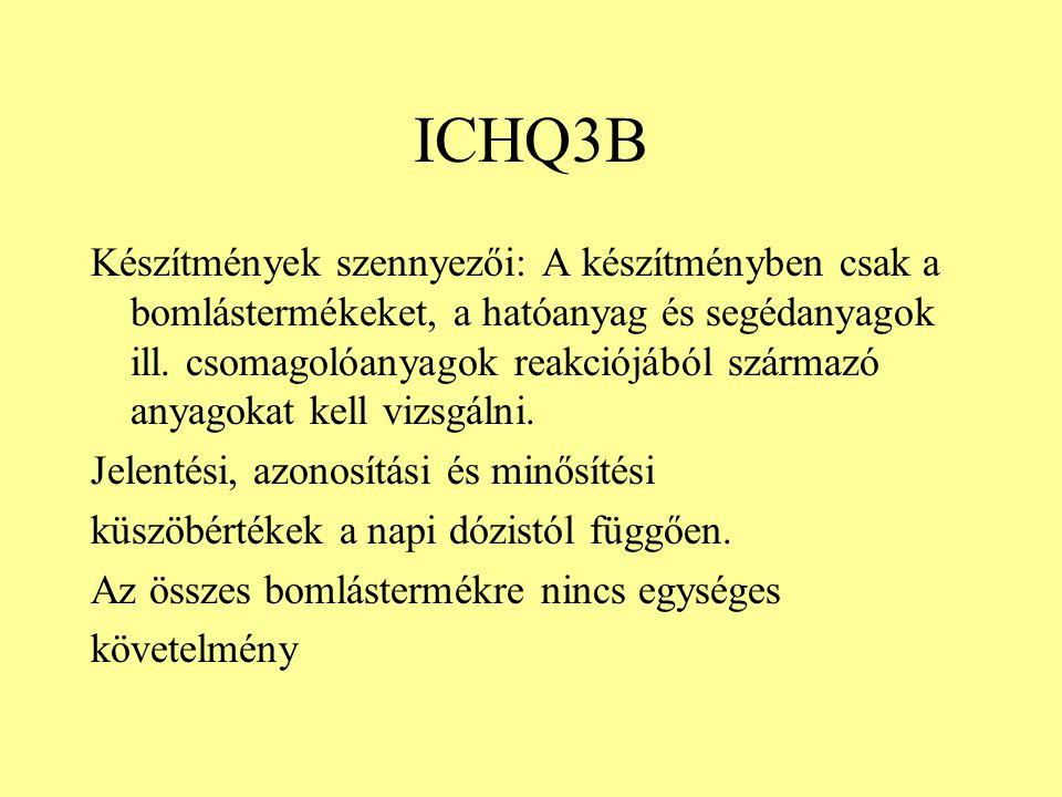 ICHQ3B Készítmények szennyezői: A készítményben csak a bomlástermékeket, a hatóanyag és segédanyagok ill. csomagolóanyagok reakciójából származó anyag
