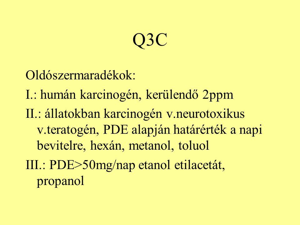 Q3C Oldószermaradékok: I.: humán karcinogén, kerülendő 2ppm II.: állatokban karcinogén v.neurotoxikus v.teratogén, PDE alapján határérték a napi bevit