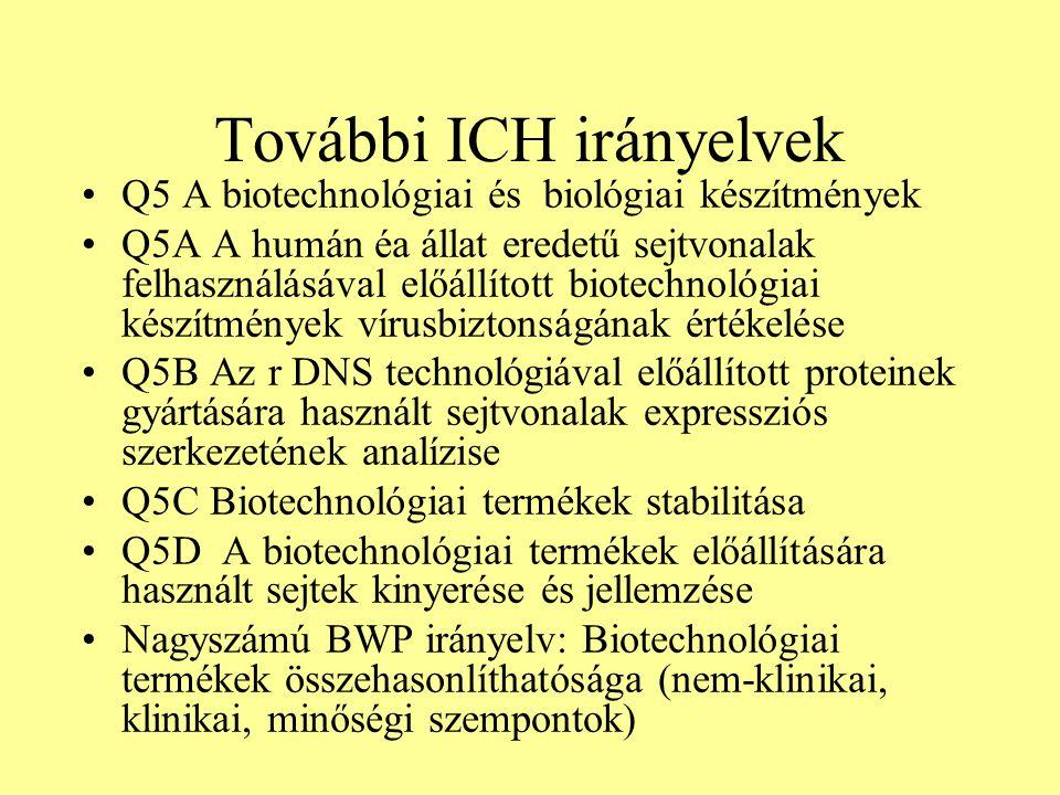 További ICH irányelvek Q5 A biotechnológiai és biológiai készítmények Q5A A humán éa állat eredetű sejtvonalak felhasználásával előállított biotechnológiai készítmények vírusbiztonságának értékelése Q5B Az r DNS technológiával előállított proteinek gyártására használt sejtvonalak expressziós szerkezetének analízise Q5C Biotechnológiai termékek stabilitása Q5D A biotechnológiai termékek előállítására használt sejtek kinyerése és jellemzése Nagyszámú BWP irányelv: Biotechnológiai termékek összehasonlíthatósága (nem-klinikai, klinikai, minőségi szempontok)