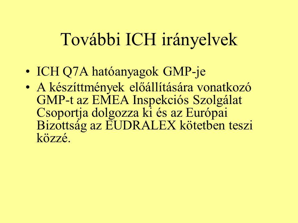 További ICH irányelvek ICH Q7A hatóanyagok GMP-je A készíttmények előállítására vonatkozó GMP-t az EMEA Inspekciós Szolgálat Csoportja dolgozza ki és