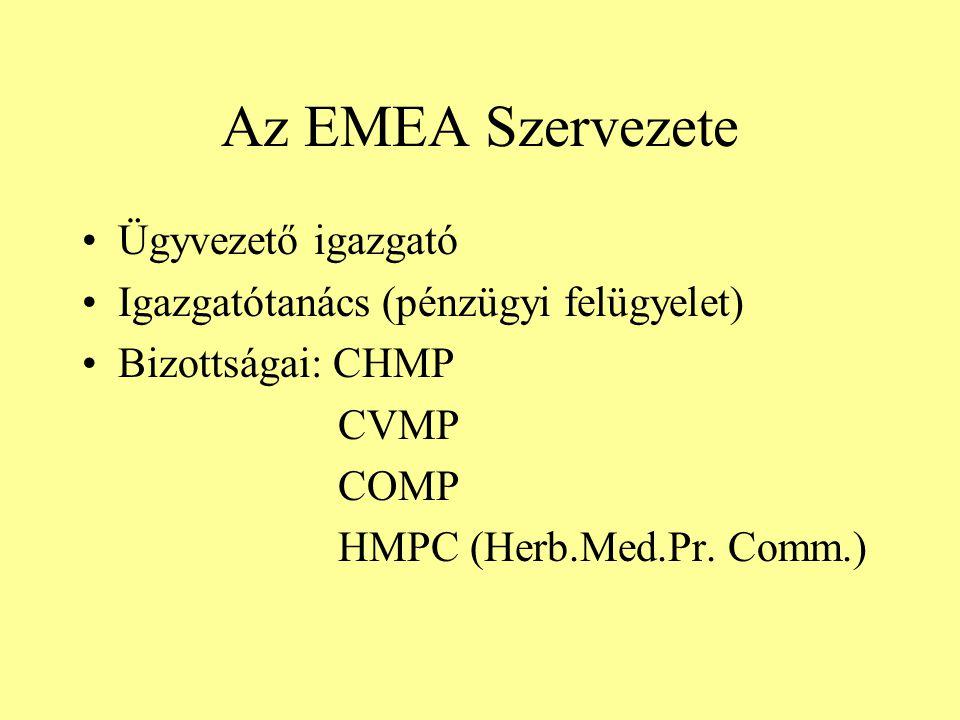 Az EMEA Szervezete Ügyvezető igazgató Igazgatótanács (pénzügyi felügyelet) Bizottságai: CHMP CVMP COMP HMPC (Herb.Med.Pr. Comm.)
