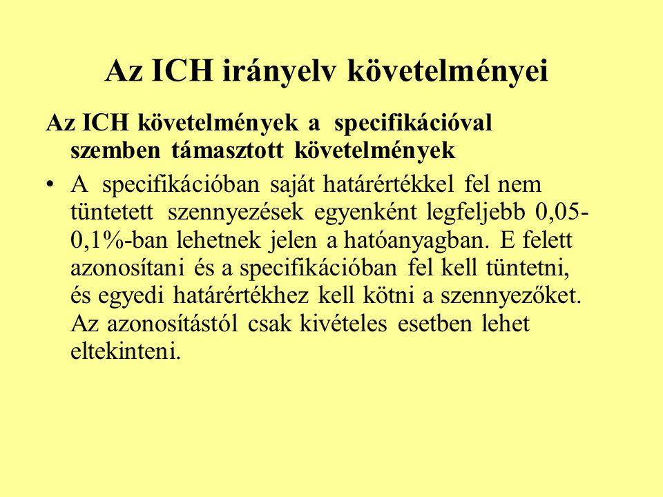Az ICH irányelv követelményei Az ICH követelmények a specifikációval szemben támasztott követelmények A specifikációban saját határértékkel fel nem tü
