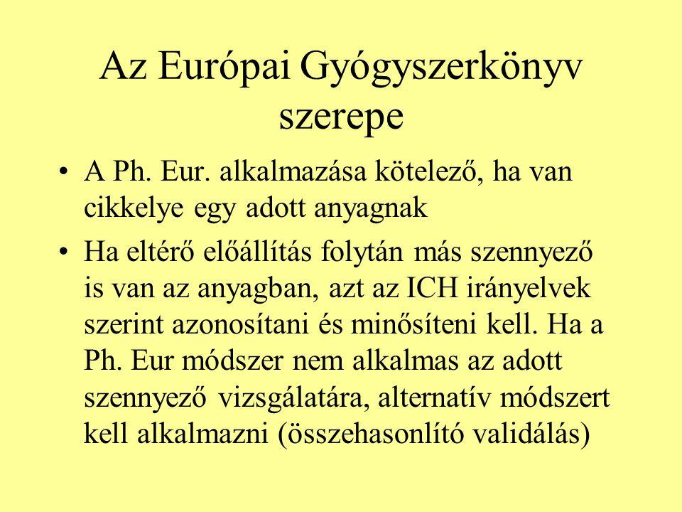 Az Európai Gyógyszerkönyv szerepe A Ph. Eur. alkalmazása kötelező, ha van cikkelye egy adott anyagnak Ha eltérő előállítás folytán más szennyező is va