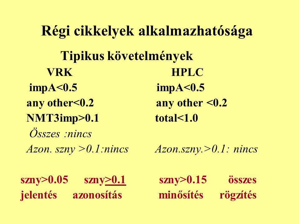 Régi cikkelyek alkalmazhatósága Tipikus követelmények VRK HPLC impA<0.5 impA<0.5 any other<0.2 any other <0.2 NMT3imp>0.1 total<1.0 Összes :nincs Azon