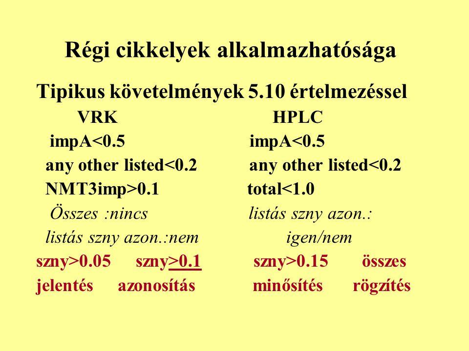 Régi cikkelyek alkalmazhatósága Tipikus követelmények 5.10 értelmezéssel VRK HPLC impA<0.5 impA<0.5 any other listed<0.2 any other listed<0.2 NMT3imp>0.1 total<1.0 Összes :nincs listás szny azon.: listás szny azon.:nem igen/nem szny>0.05 szny>0.1 szny>0.15 összes jelentés azonosítás minősítés rögzítés