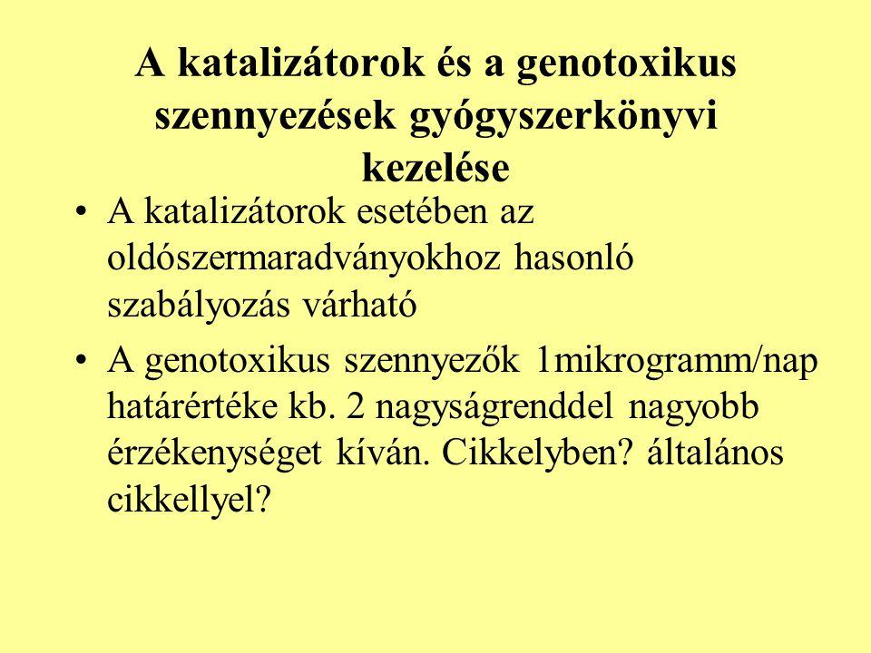 A katalizátorok és a genotoxikus szennyezések gyógyszerkönyvi kezelése A katalizátorok esetében az oldószermaradványokhoz hasonló szabályozás várható A genotoxikus szennyezők 1mikrogramm/nap határértéke kb.