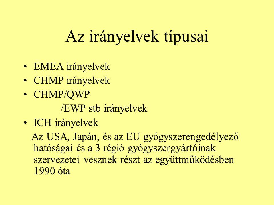 Az irányelvek típusai EMEA irányelvek CHMP irányelvek CHMP/QWP /EWP stb irányelvek ICH irányelvek Az USA, Japán, és az EU gyógyszerengedélyező hatóság