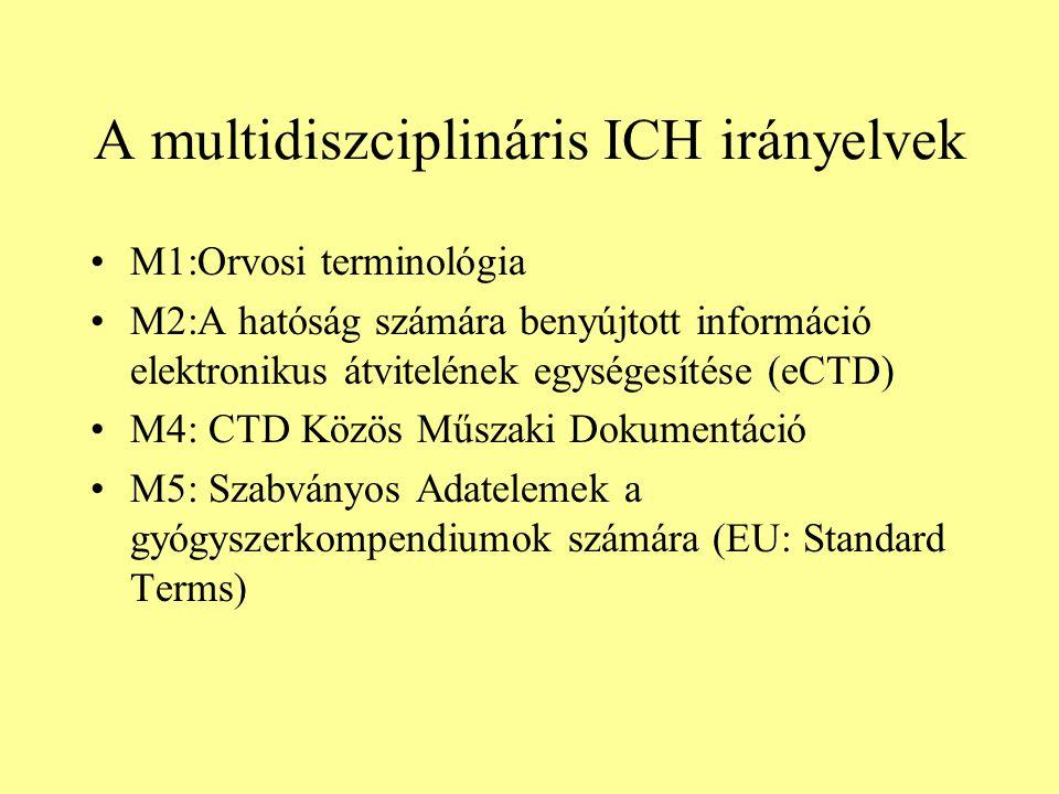 A multidiszciplináris ICH irányelvek M1:Orvosi terminológia M2:A hatóság számára benyújtott információ elektronikus átvitelének egységesítése (eCTD) M4: CTD Közös Műszaki Dokumentáció M5: Szabványos Adatelemek a gyógyszerkompendiumok számára (EU: Standard Terms)