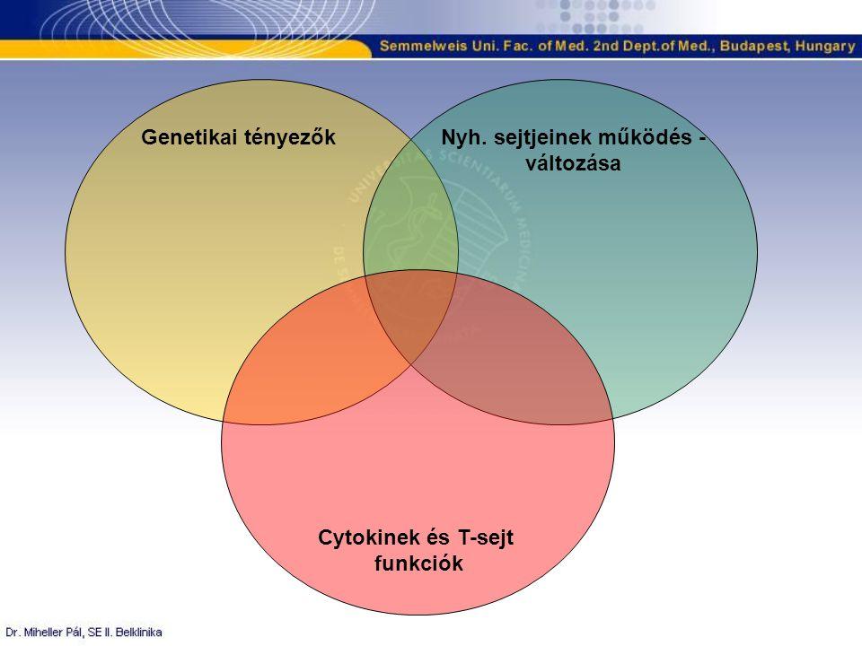 Genetikai tényezők Cytokinek és T-sejt funkciók Nyh. sejtjeinek működés - változása