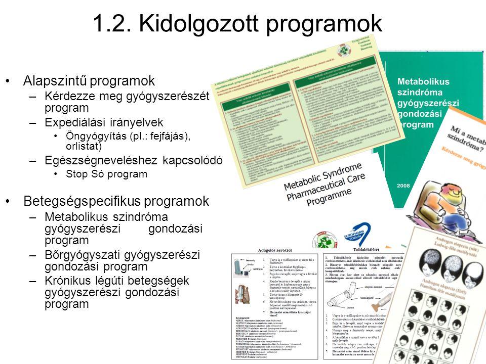1.2. Kidolgozott programok Alapszintű programok –Kérdezze meg gyógyszerészét program –Expediálási irányelvek Öngyógyítás (pl.: fejfájás), orlistat) –E