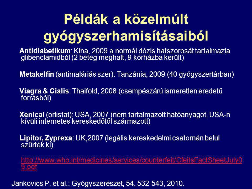 Példák a közelmúlt gyógyszerhamisításaiból Antidiabetikum: Kína, 2009 a normál dózis hatszorosát tartalmazta glibenclamidból (2 beteg meghalt, 9 kórházba került) Metakelfin (antimaláriás szer): Tanzánia, 2009 (40 gyógyszertárban) Viagra & Cialis: Thaiföld, 2008 (csempészárú ismeretlen eredetű forrásból) Xenical (orlistat): USA, 2007 (nem tartalmazott hatóanyagot, USA-n kívüli internetes kereskedőtől származott) Lipitor, Zyprexa: UK,2007 (legális kereskedelmi csatornán belül szűrték ki) http://www.who.int/medicines/services/counterfeit/CfeitsFactSheetJuly0 9.pdf http://www.who.int/medicines/services/counterfeit/CfeitsFactSheetJuly0 9.pdf Jankovics P.