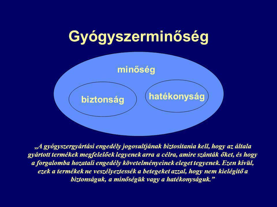 Rapid Alert - Figyelmeztetések A nemzeti hatóság (Magyarországon az OGYI) felelőssége gondoskodni arról, hogy az EU állampolgárok biztonságának érdekében a tagállamok hatóságai minél hamarabb értesüljenek egy hibás termékről, vagy a gyógyszerpiacról való termék visszahívásáról.