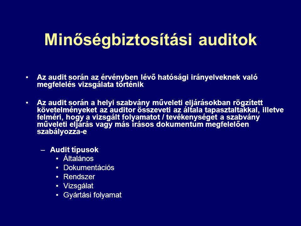 Minőségbiztosítási auditok Az audit során az érvényben lévő hatósági irányelveknek való megfelelés vizsgálata történik Az audit során a helyi szabvány műveleti eljárásokban rögzített követelményeket az auditor összeveti az általa tapasztaltakkal, illetve felméri, hogy a vizsgált folyamatot / tevékenységet a szabvány műveleti eljárás vagy más írásos dokumentum megfelelően szabályozza-e –Audit típusok Általános Dokumentációs Rendszer Vizsgálat Gyártási folyamat