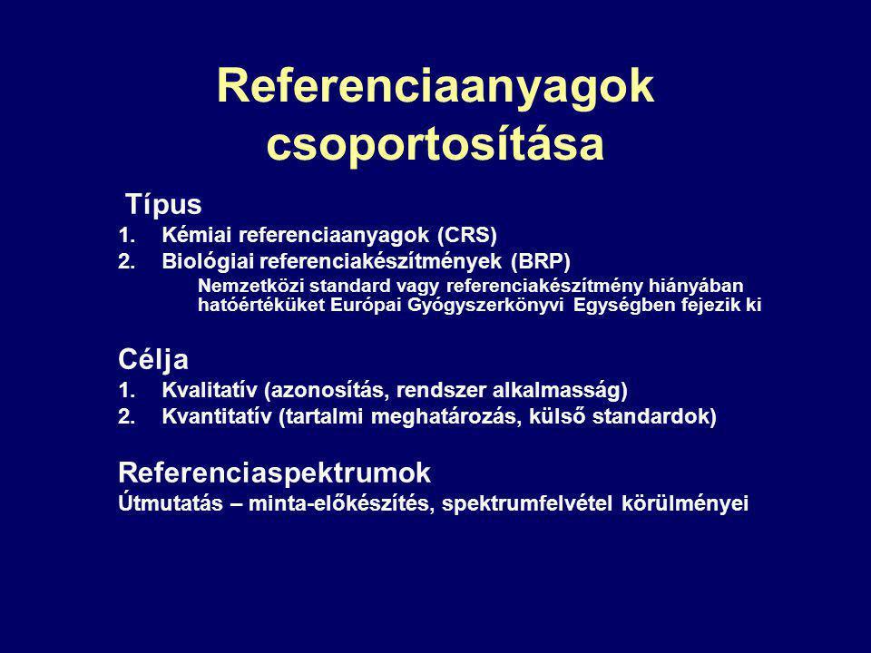 Referenciaanyagok csoportosítása Típus 1.Kémiai referenciaanyagok (CRS) 2.Biológiai referenciakészítmények (BRP) Nemzetközi standard vagy referenciakészítmény hiányában hatóértéküket Európai Gyógyszerkönyvi Egységben fejezik ki Célja 1.Kvalitatív (azonosítás, rendszer alkalmasság) 2.Kvantitatív (tartalmi meghatározás, külső standardok) Referenciaspektrumok Útmutatás – minta-előkészítés, spektrumfelvétel körülményei