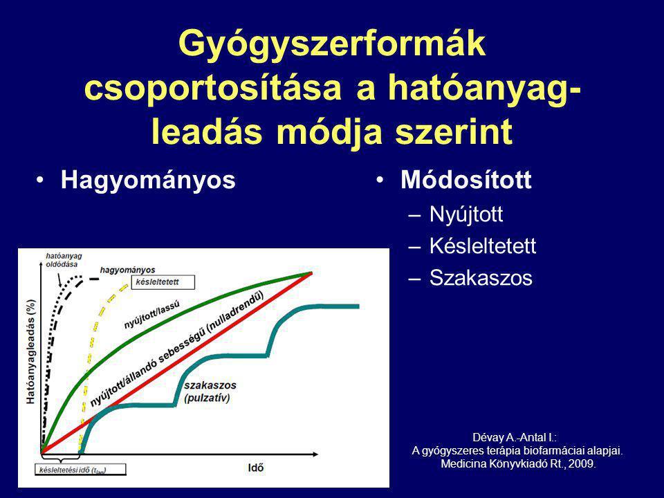 Gyógyszerformák csoportosítása a hatóanyag- leadás módja szerint HagyományosMódosított –Nyújtott –Késleltetett –Szakaszos Dévay A.-Antal I.: A gyógyszeres terápia biofarmáciai alapjai.
