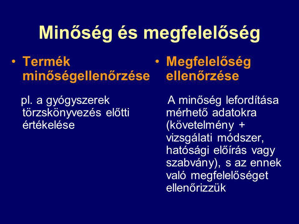 (Gyógyszerkönyvi rendelet 5) Az Európai Gyógyszerkönyvet (idegen nyelven!) kell alkalmazni a gyógyszerek forgalomba hozatalának engedélyezése során, ha az adott cikkely/fejezet a Ph.
