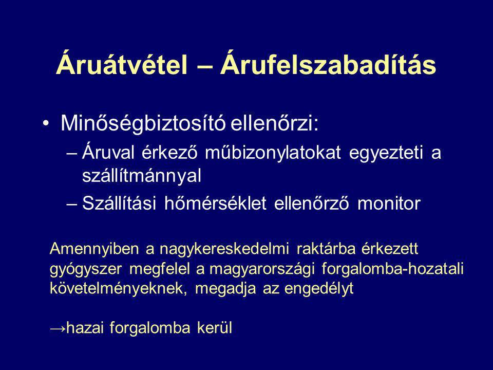 Áruátvétel – Árufelszabadítás Minőségbiztosító ellenőrzi: –Áruval érkező műbizonylatokat egyezteti a szállítmánnyal –Szállítási hőmérséklet ellenőrző monitor Amennyiben a nagykereskedelmi raktárba érkezett gyógyszer megfelel a magyarországi forgalomba-hozatali követelményeknek, megadja az engedélyt →hazai forgalomba kerül