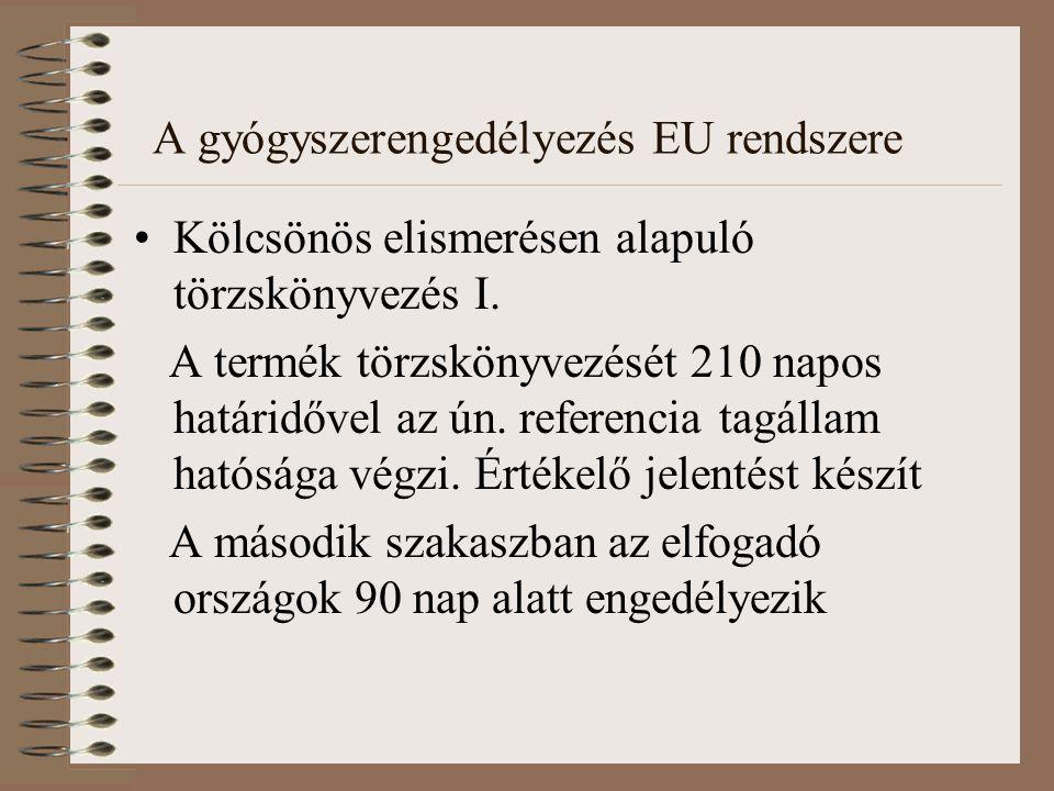 A gyógyszerengedélyezés EU rendszere Kölcsönös elismerésen alapuló törzskönyvezés I.